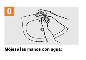 lavado manos 1